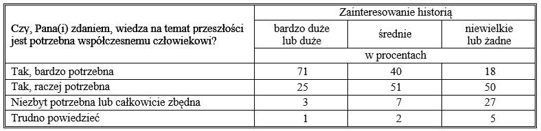 Tabela 1 - a